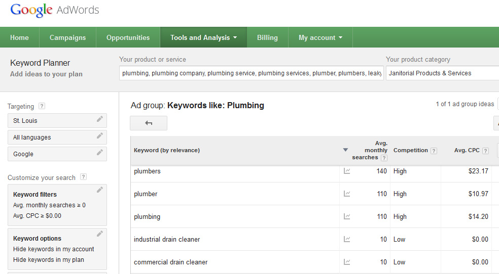 Google adwords keywords planner google adwords обучение москва
